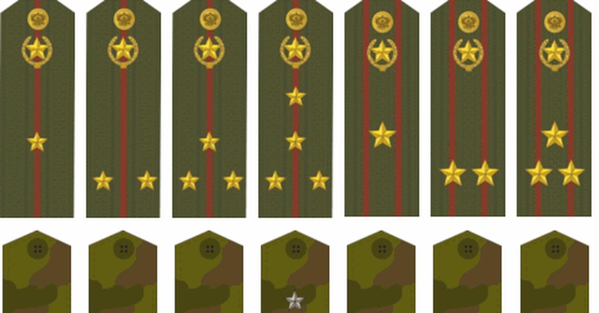 Все военные звания картинки