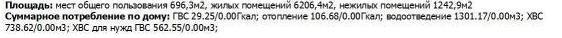 ЖКХ #2: Мутные схемы Текст, Тюмень, Длиннопост, Жкх, Лига юристов, Помощь, Тепло, Отопление