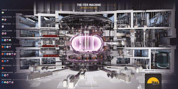TommorowLand - Будущее вокруг Дрон, Летающие машины, Атомная энергетика, Термоядерный синтез, Транспорт, Такси, Видео, Длиннопост