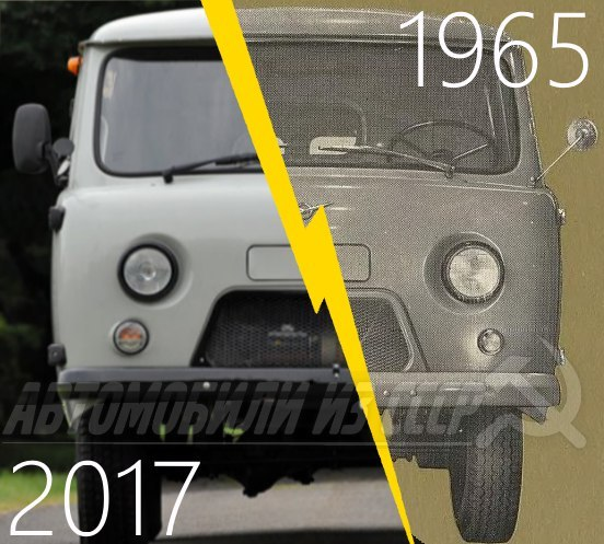 Искривление времени: полвека на конвейере. СССР, Россия, Уаз, Зил, Авто