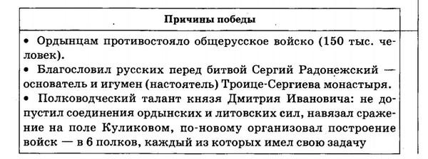 Почему победил Дмитрий Донской Учебник истории, Светское государство