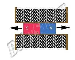 Самодельный малогабаритный электрогенератор. Как сделать походный электрогенератор. Самоделки, Электрогенератор, Хитрость, Длиннопост