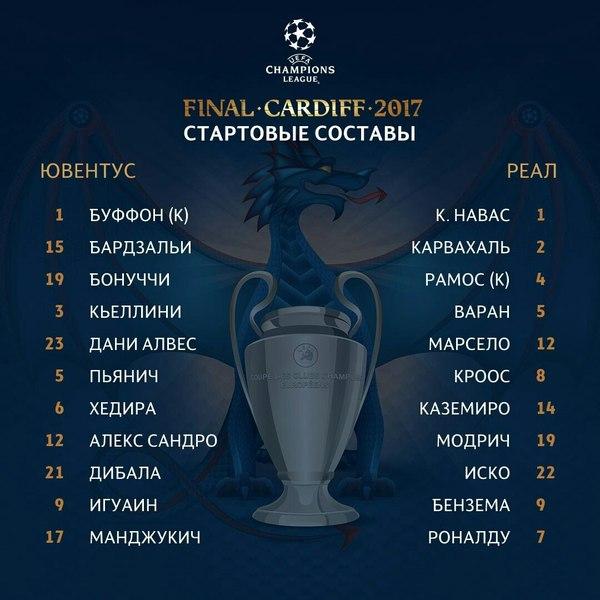 Лига чемпионов реал мадрид ювентус смотреть онлайн