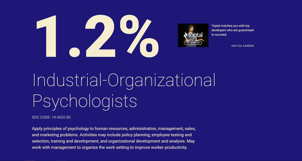 office space and industrial organizational psychology Industrial and organizational psychologists study for industrial and organizational psychology's 2012 the longest-ever manned space.