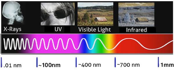 Фотография в ультрафиолете (UVIVF) [1] Blacklight, Ультрафиолет, Uvivf, Photoextremist, Гифка, UV, Фотография, Флуоресценция, Длиннопост