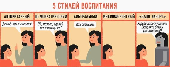 Онжеребенок или яжмать? Психология, Эмоции, Детская психология, Длиннопост