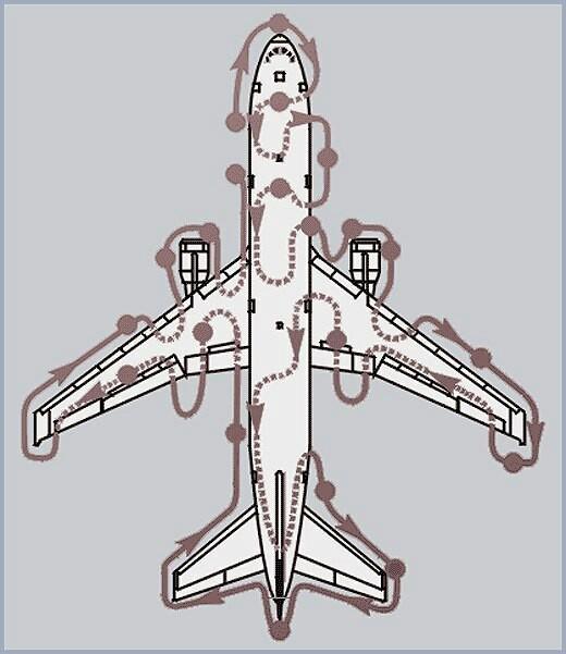 Ожидание. Предполетный осмотр самолёта. Пятничное, Мануалы, Юмор, Осмотр, Авиация