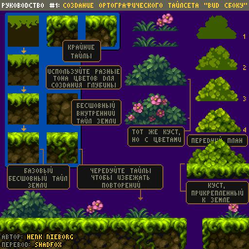 Дизайн уровней || Базовые тайлы [Пиксель арт] Руководство, Pixel art, Saint11, Henk Nieborg, Gamedev, Перевод, Гифка