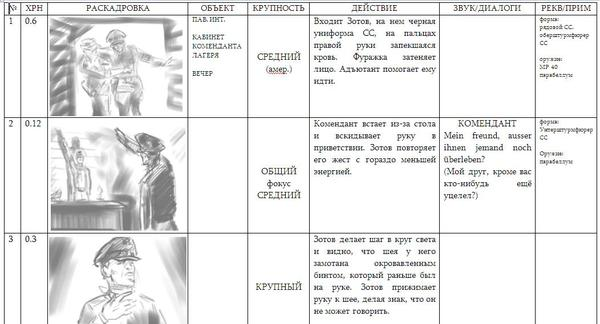 В России кино - очень странный предмет, оно как-бы есть, но его как-бы нет... Новое Российское Кино, Русское кино, Советское кино, где российское кино?, Фильмы, длиннопост, видео