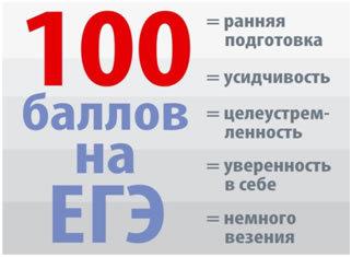 Секрет 100 баллов на ЕГЭ сдача ЕГЭ, экзамены ЕГЭ ОГЭ, ЕГЭ на 100 баллов, ЕГЭ