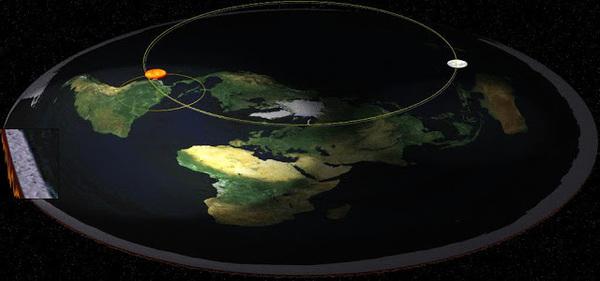 Почему от нас скрывают правду, что Земля Плоская земля, плоская земля, наука, правда, масоны, троллинг, длиннопост