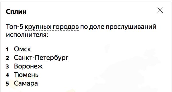 """Омск. Потому что """"Выхода нет..."""" Не пытайтесь покинуть омск, Выхода нет, Сплин, Яндекс, Омск"""