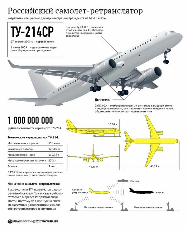 Ту-214СР Авиация, летный отряд Россия, Ту-214СР, связь, для, Путина