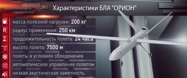 Беспилотный авиационный комплекс Орион ВВС, БПЛА, российский ВПК, видео