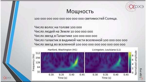 Лекция - начало гравитационно волновой астрономии астрономия, гравитация, Сергей Попов, Архэ, гравитационная астрономия, Черная дыра, LIGO, видео