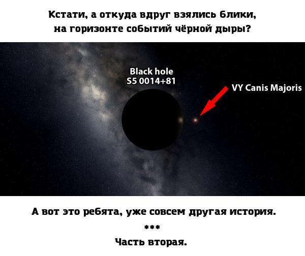 Мини-пост в трёх частях. космос, планеты и звезды, опрос, титаник, Universe Sandbox 2, длиннопост