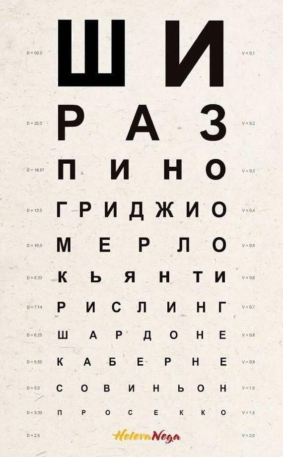 Проверим-ка зрение