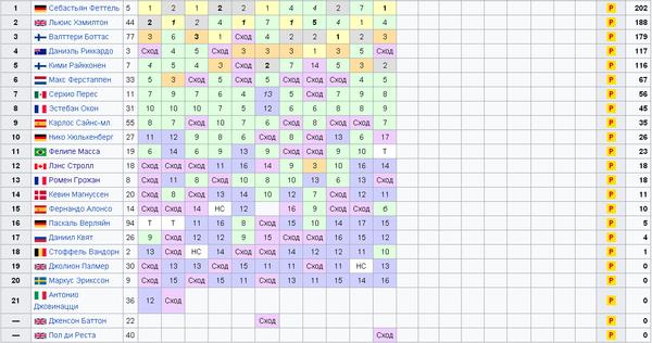 Формула-1. Рено о судьбе контракта с Палмером на 2018 год: всё зависит от него. гонки, пилот, автоспорт, авто, диванные войска, аналитика, спорт, формула 1, длиннопост