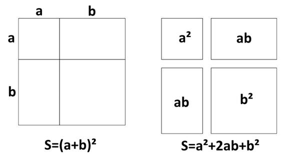 Архаика системы образования - квадраты и кубы. математика, алгебра, геометрия, система образования