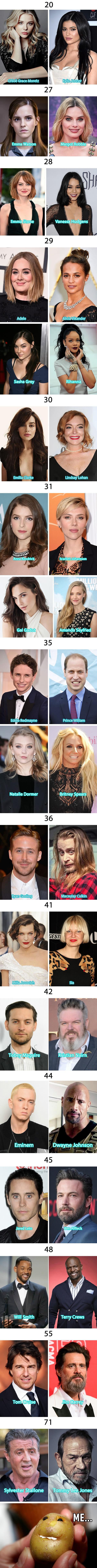 18 пар знаменитостей с одинаковым возрастом 9gag, знаменитости, возраст, длиннопост