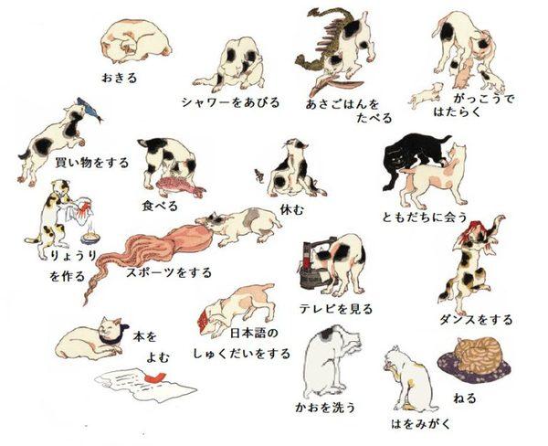 Обиходная лексика (Ежедневные действия) в японском языке Японский язык, Лексика, Иероглифы, Япония, Кот, Гравюра, Длиннопост
