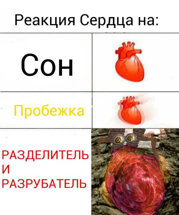 Реакция сердца
