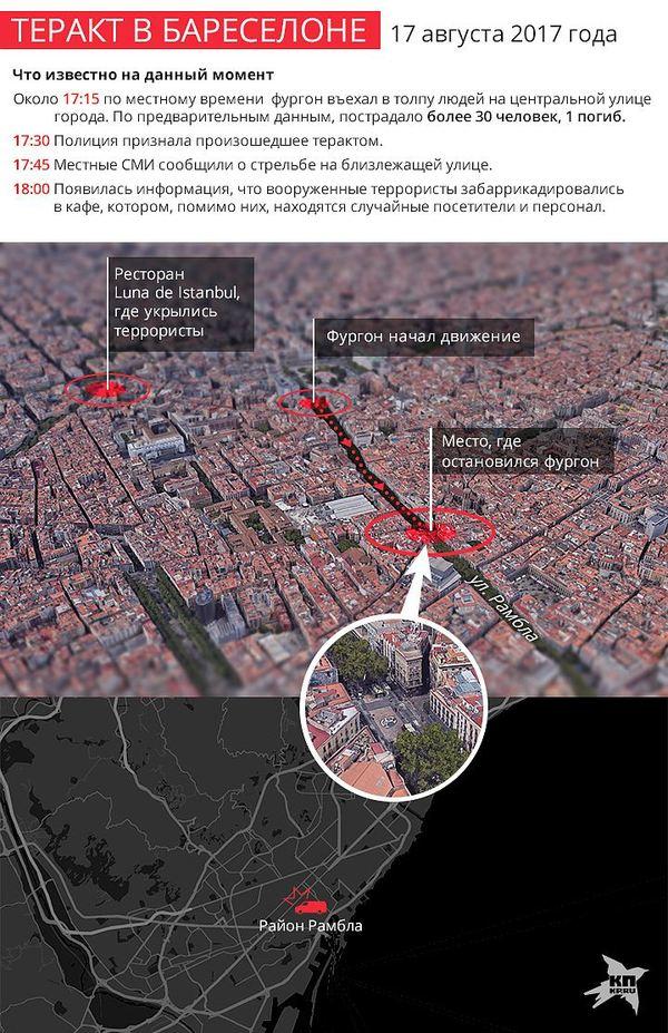Терракт в Барселоне Барселона, теракт, чрезвычайное проишествие, Новости
