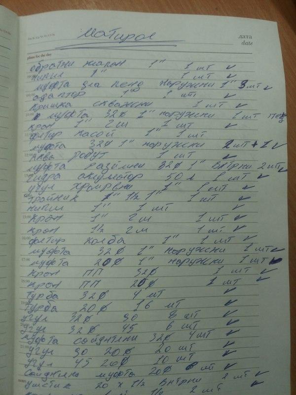 """Особенности """"национальных"""" сантехников список, магазин сантехники, фотография, рабочее, русский язык, произношение, длиннопост"""