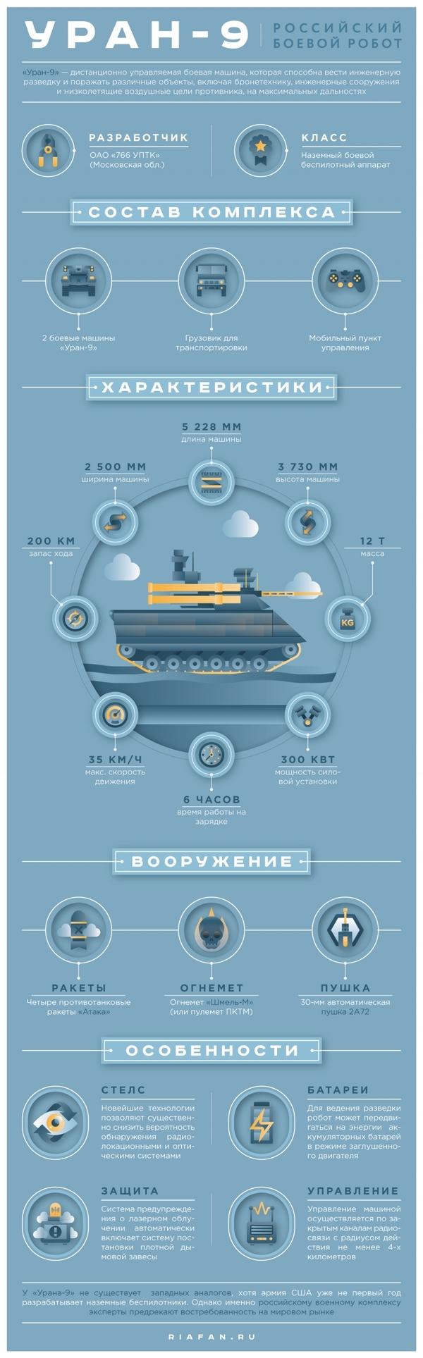 Наши боевые роботы инфографика, Робот, стырено из сети, длиннопост