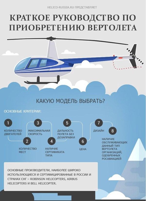 Про покупку вертолета Вертолёт, малая авиация, пилот любитель, купить вертолет, длиннопост