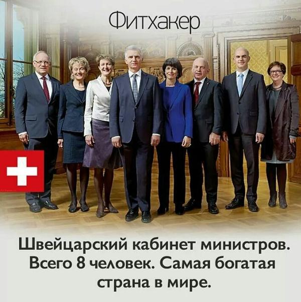 Фитхакер Швейцария, Политика, Фитхакер