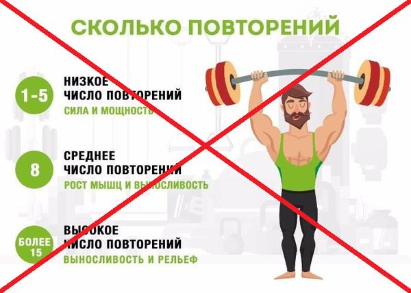 с какими весами тренировать спину