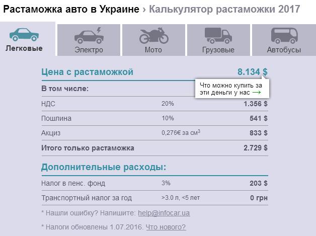 растаможка мотоцикла в украине 2017 определения