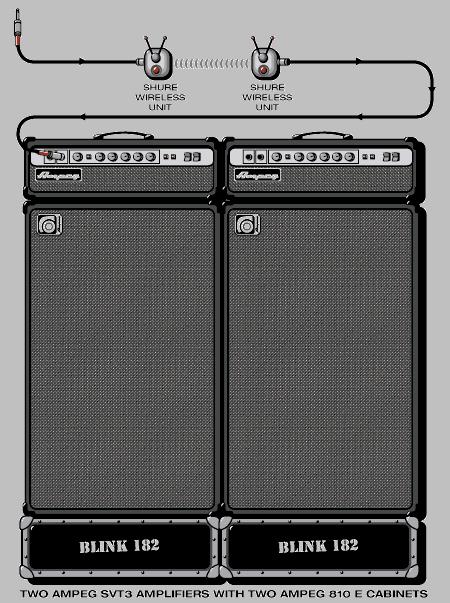 Подключение рок гитаристов к аппаратуре Рок, Музыканты, Гитарист, AC DC, Nirvana, Blink-182, The Ramones, Red Hot Chili Peppers, Длиннопост