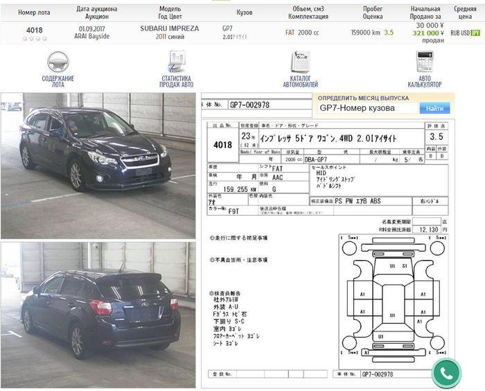 Автобарыги Владивосток Авто, Subaru, Impreza, Dromru, Продажа, Длиннопост
