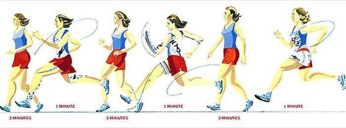 Итак побежали часть 6. Совершенствуемся интервалами. Бег, Физкультура, ЗОЖ, Легкая атлетика, Здоровье, Тренировка, Длиннопост