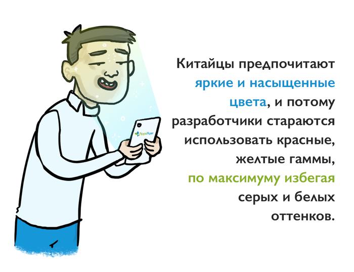 Как разработчики покоряют Китай Разработка, Разработчики поймут, Китай, Приложение, Разработка приложений, Привет читающим тэги, Длиннопост