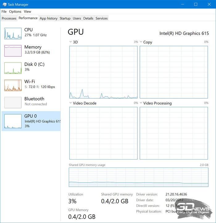 В Windows 10 Fall Creators Update появится контроль производительности графических адаптеров Windows 10, Update, Диспетчер задач, Gpu, Свершилось
