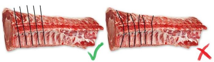 Мясо на взгляд мясника. Правильный разруб. Мясо, торговля, мясник, разруб, лайфхак, обман, качество, познавательно, длиннопост