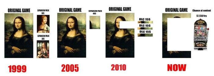 Тенденции в игропроме