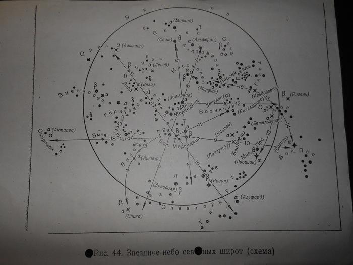 Схема Звёздного неба северных широт и гайд по поиску созвездий Звездное небо, Астрономия, Созвездия, Схема