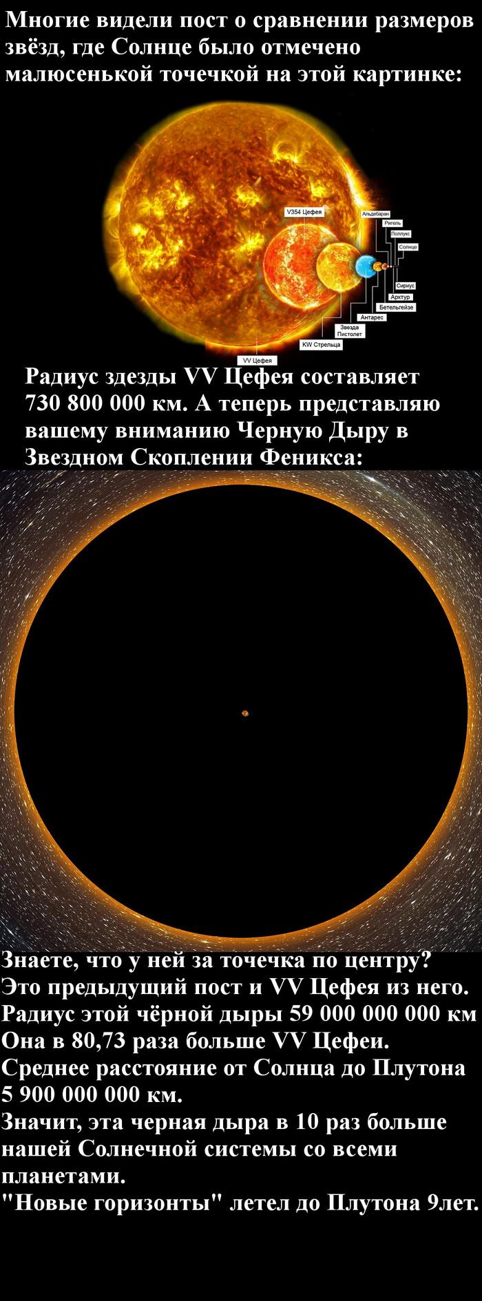 Что больше самых крупных звёзд? Космос, Звёзды, Солнце, Вселенная, Наука, Интересное, Длиннопост, Картинка с текстом