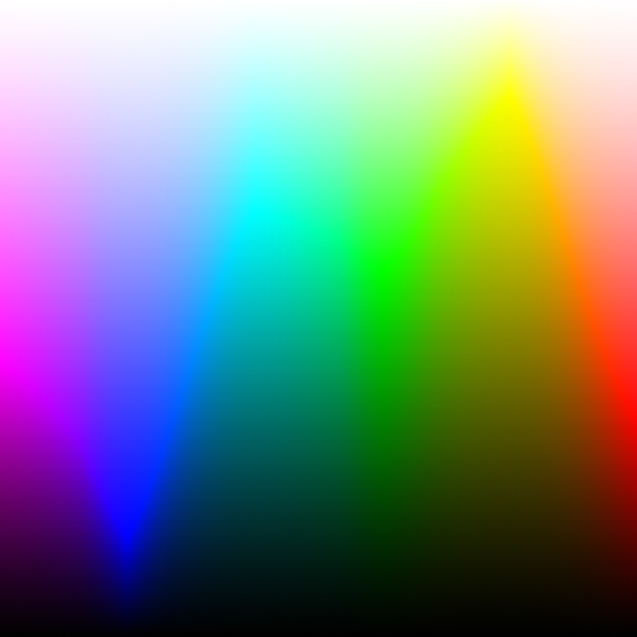 Цвет: тон, насыщенность, светлота Цвет, Искусство цвета, Дизайн, Иттен, Длиннопост