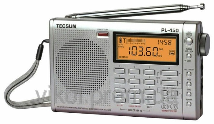 Связисты и радиолюбители, нужна помощь! Радиоприемник, 23 февраля, Подарок, Помощь