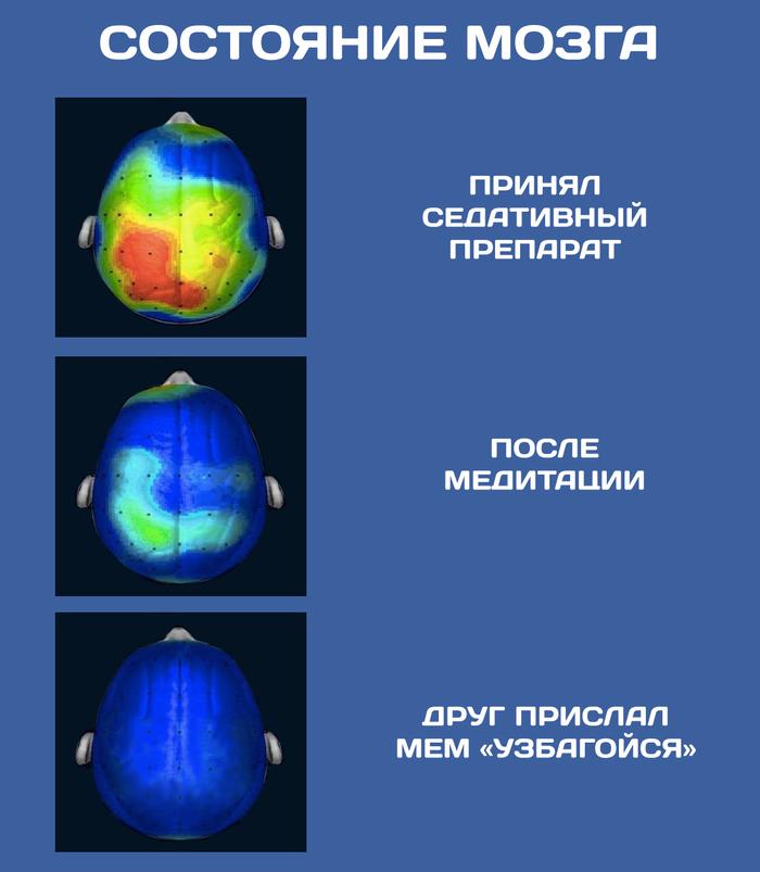 Новость №498: Мыслительные практики изменили мозг и снизили стресс Образовач, Баян, Наука, Медитация, Мозг, Биология, Узбагойся, Мемы
