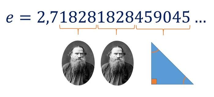 Как запомнить цифры числа e? Юмор, Математика, Высшая математика, Геометрия, Числа, Школа, Учеба