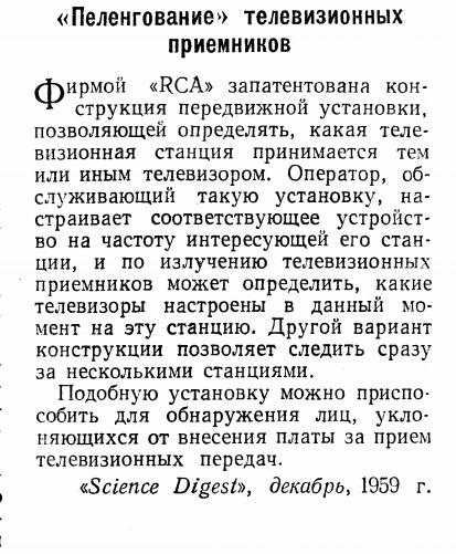 Вот оно что Пеленгация, Радио, Журнал, 1959 год