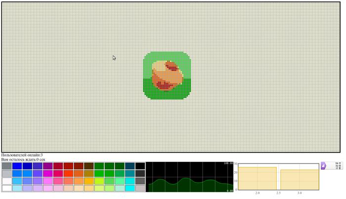 Коллективный пиксельный рисователь #3 Онлайн, Мини игра, Pixel art, КПР, Гифка