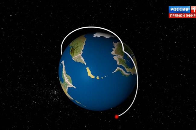 Что за планету нам показали? Картинки, Космос, Секретные материалы, Ракета, Послание Федеральному собранию