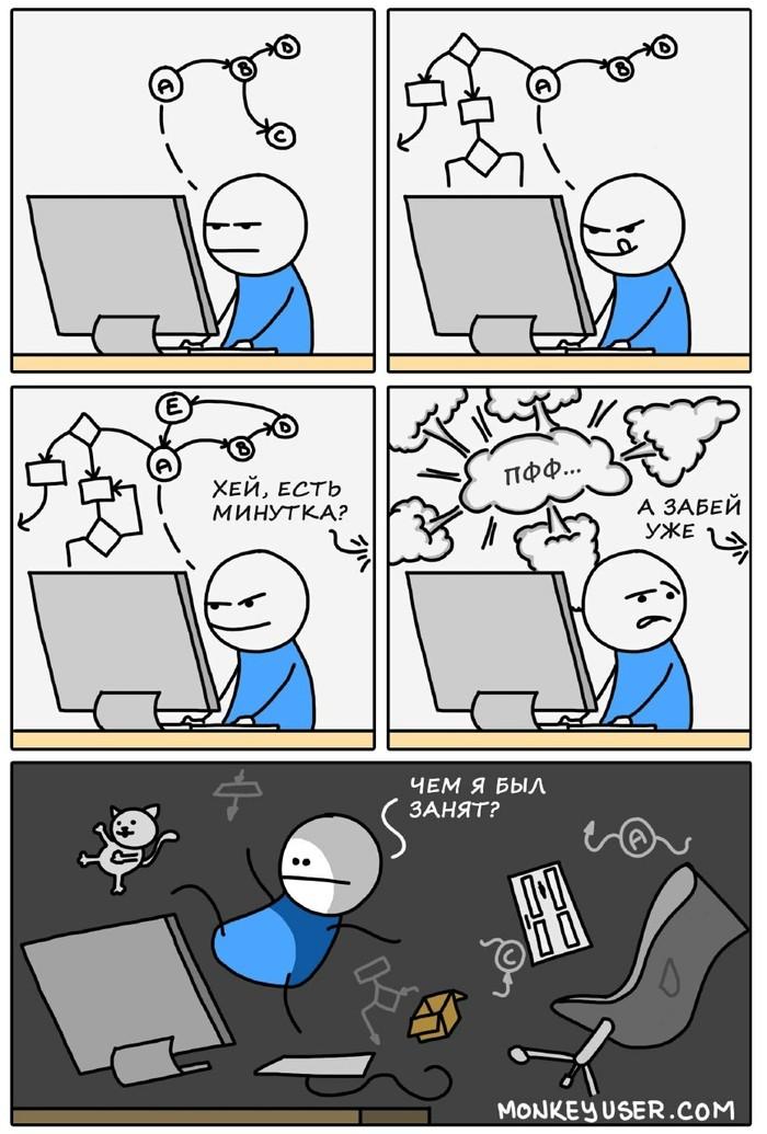 Не отвлекайте программистов!